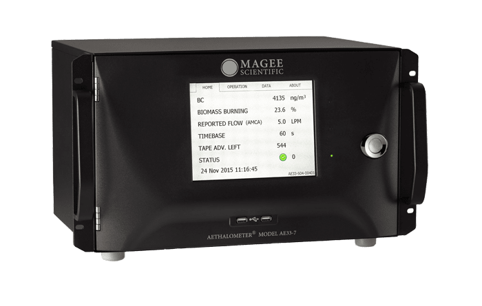 Magee AE33 Atelometre
